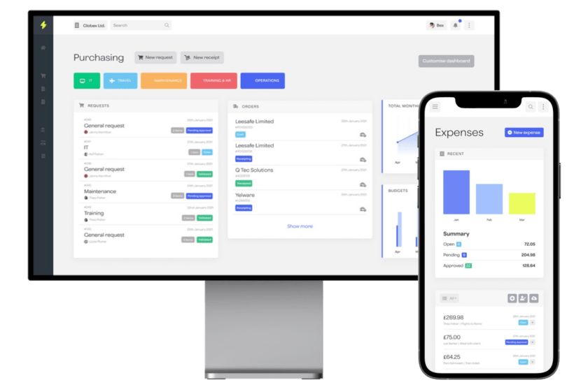 sysynkt's responsive web design means it's business intelligence can be used on any internet connected device for procurement